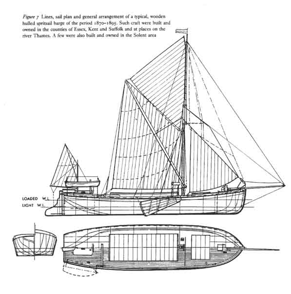 Thames sailing barge lines and offsets?